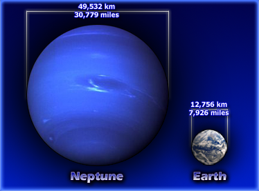 neptuneearthcompare