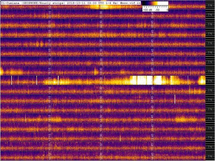 10-10b-18-last-geophone-multistrip-slow