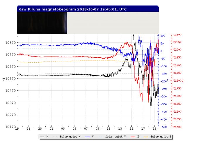 10-7-18-rtplot_flux2_solarq_abs_24