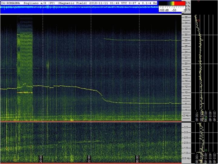 11-10b-18-last-ics101-sogliano-pan