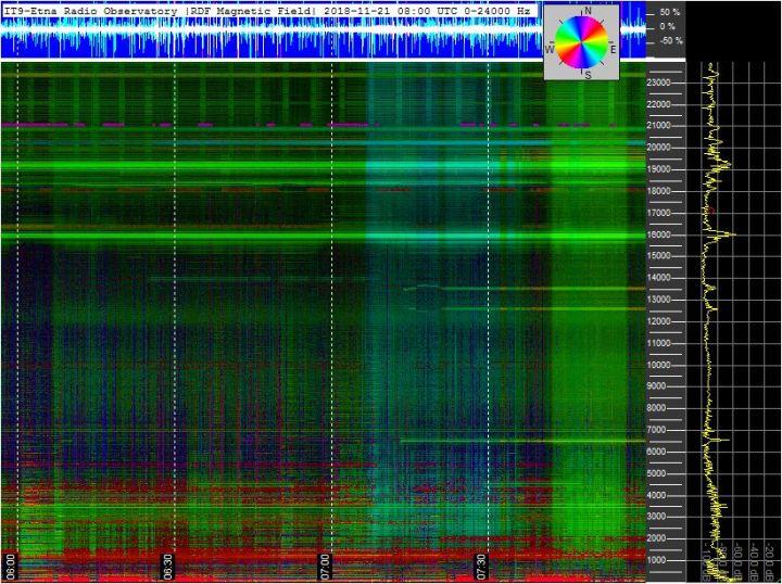 11-21-18-last-ortholoop_2h_vlf