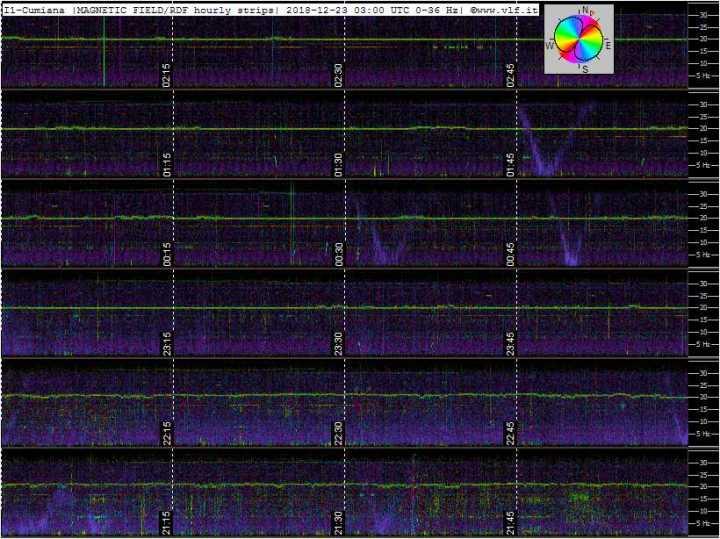 12-22-18-last-ics101-multistrip