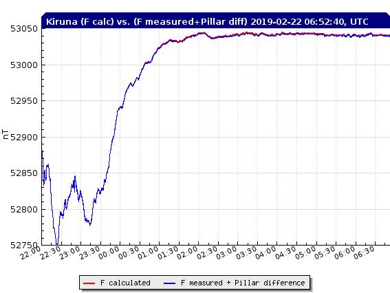 2-21b-19-test_calc_f