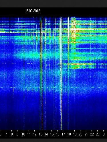 Screen Shot 2019-02-05 at 1.06.31 PM