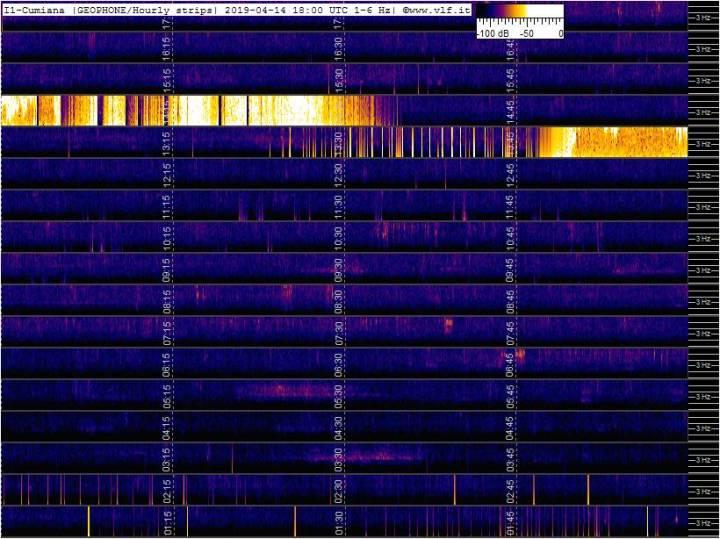 4-14-19-last-geophone-multistrip-slow