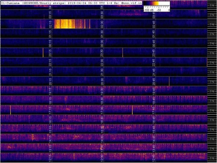 4-3b-19-last-geophone-multistrip-slow