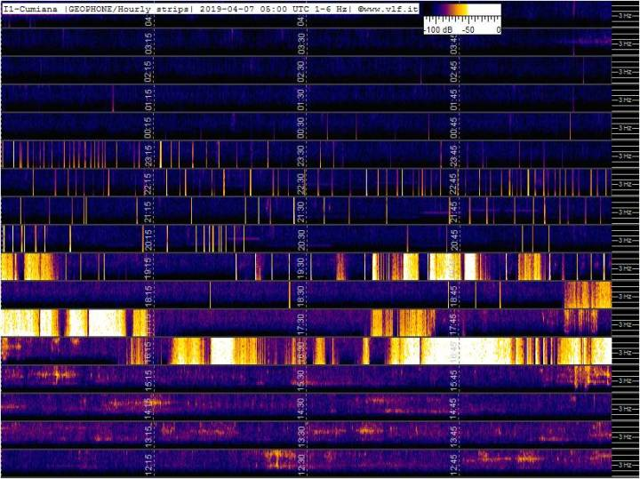 4-6b-19-last-geophone-multistrip-slow