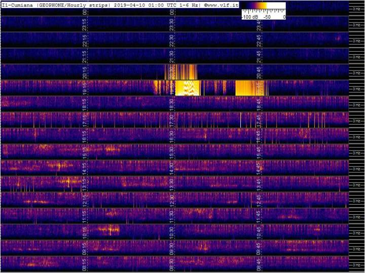 4-9b-19-last-geophone-multistrip-slow