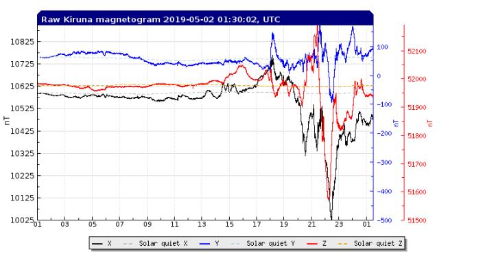 5-1b-19-rtplot_flux2_solarq_abs_24