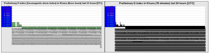 5-23-19-preliminary_k_index_last_24