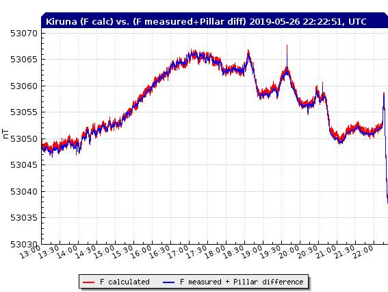 5-26-19-test_calc_f