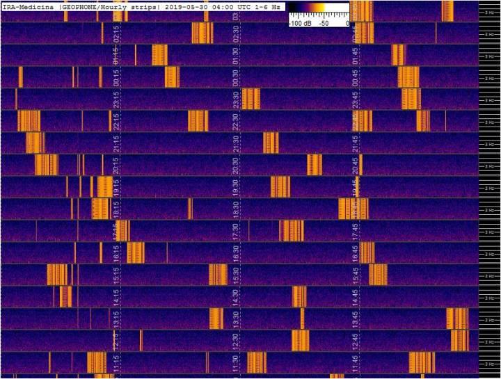 5-29b-19-last-geophone-multistrip-slow