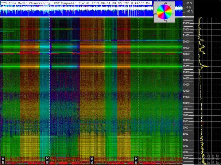 5-31b-19-last-ortholoop_2h_vlf