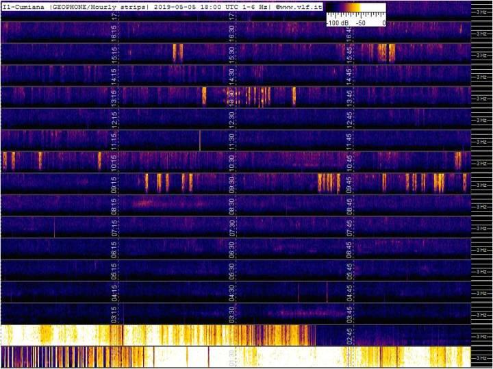 5-5-19-last-geophone-multistrip-slow
