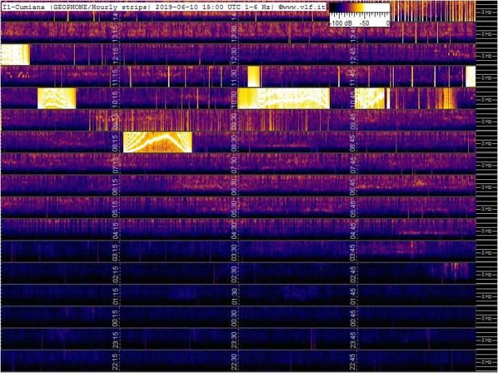 6-10-19-last-geophone-multistrip-slow