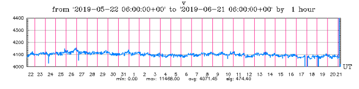 6-20b-19-graph