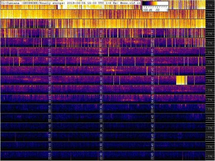 6-5-19-last-geophone-multistrip-slow