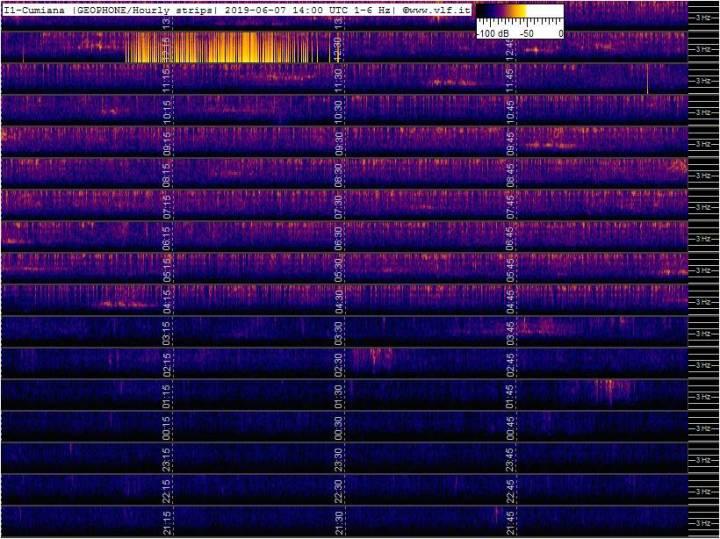 6-7-19-last-geophone-multistrip-slow