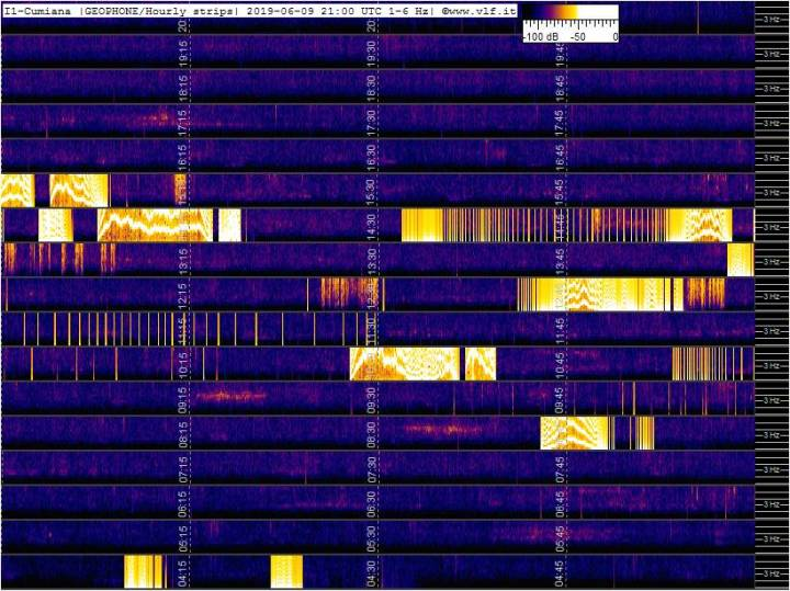 6-9-19-last-geophone-multistrip-slow