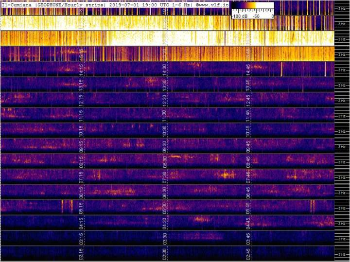 7-1-19-last-geophone-multistrip-slow