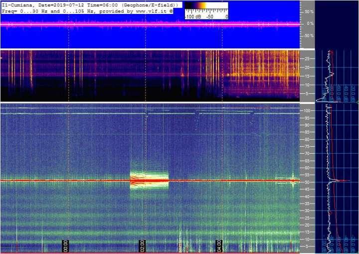 7-11c-19-last-geomar