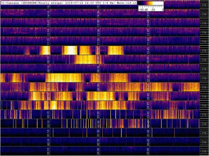 7-15-19-last-geophone-multistrip-slow