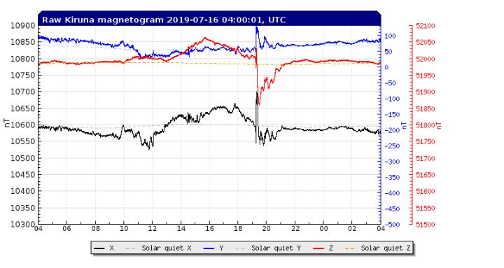 7-15b-19-rtplot_flux2_solarq_abs_24