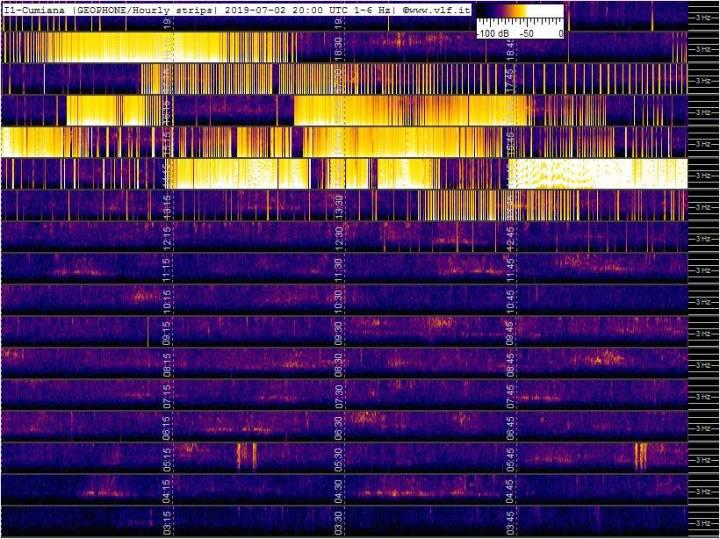 7-2-19-last-geophone-multistrip-slow