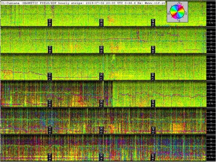 7-2-19-last-ics101-multistrip