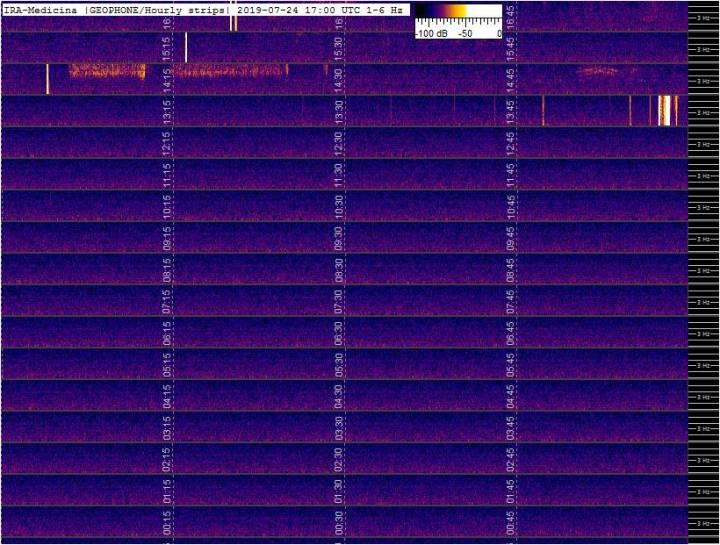 7-24-9-last-geophone-multistrip-slow