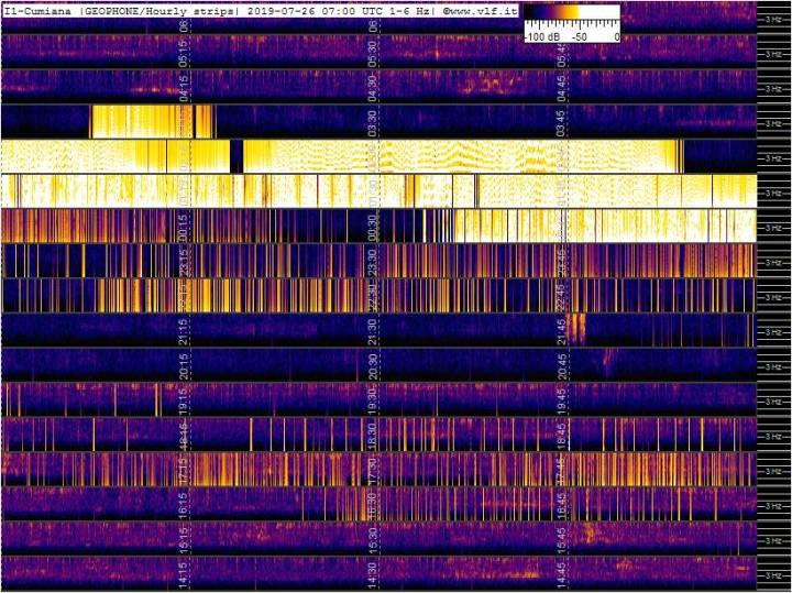 7-26a-19-last-geophone-multistrip-slow