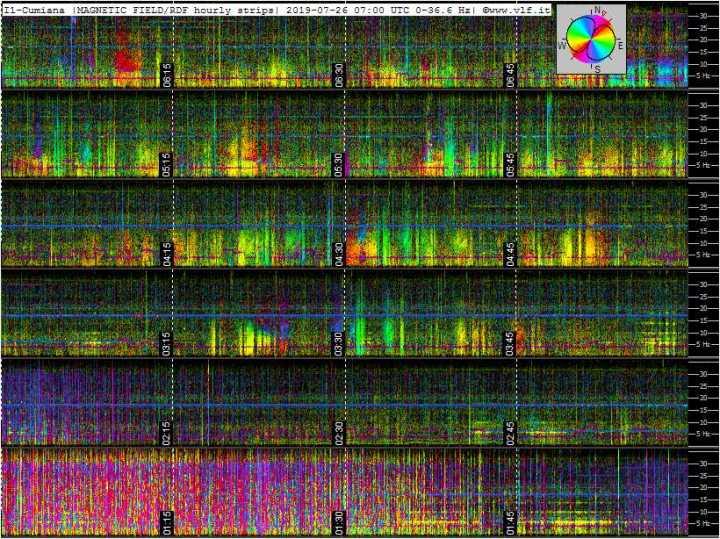 7-26a-19-last-ics101-multistrip