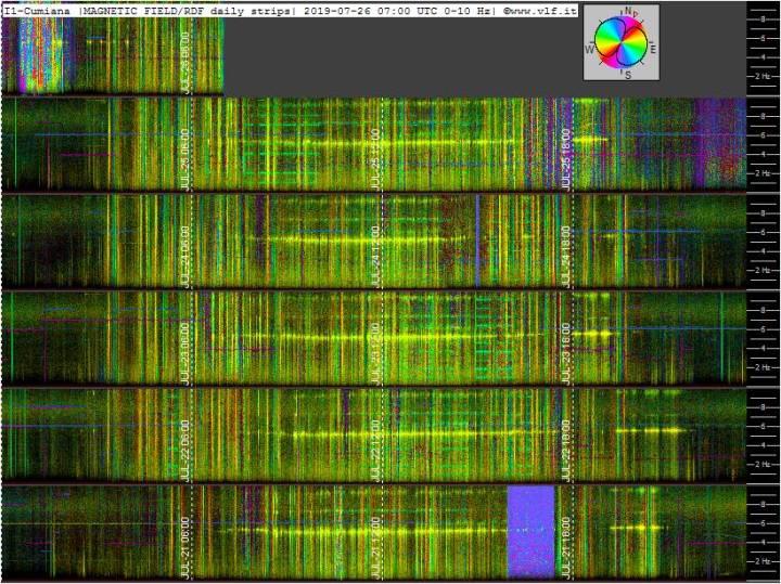 7-26a-19-last-ics101-multistrip_slow