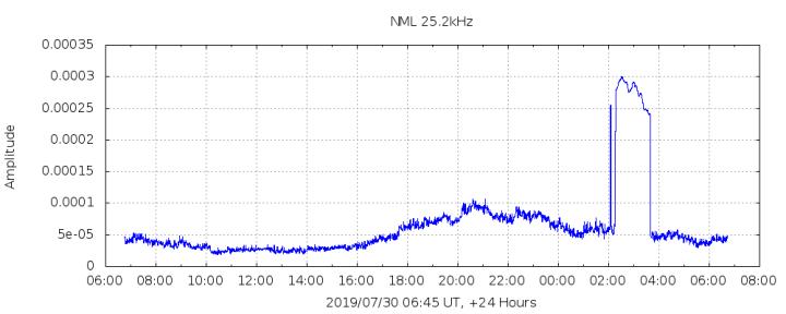7-30b-19-NML.24h