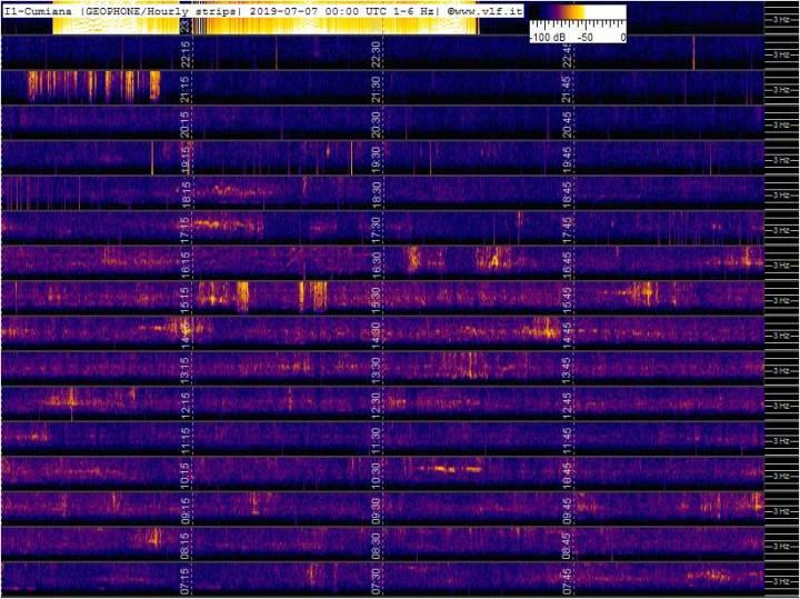 7-6b-19-last-geophone-multistrip-slow