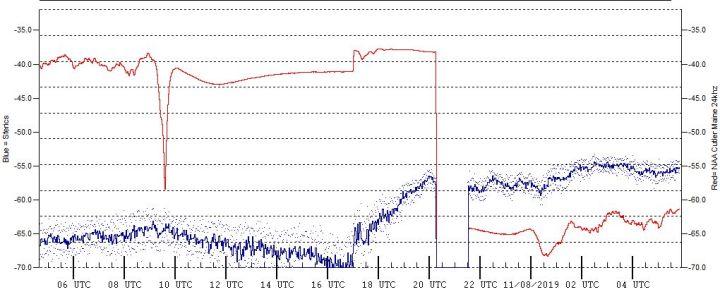 8-10-19-plot