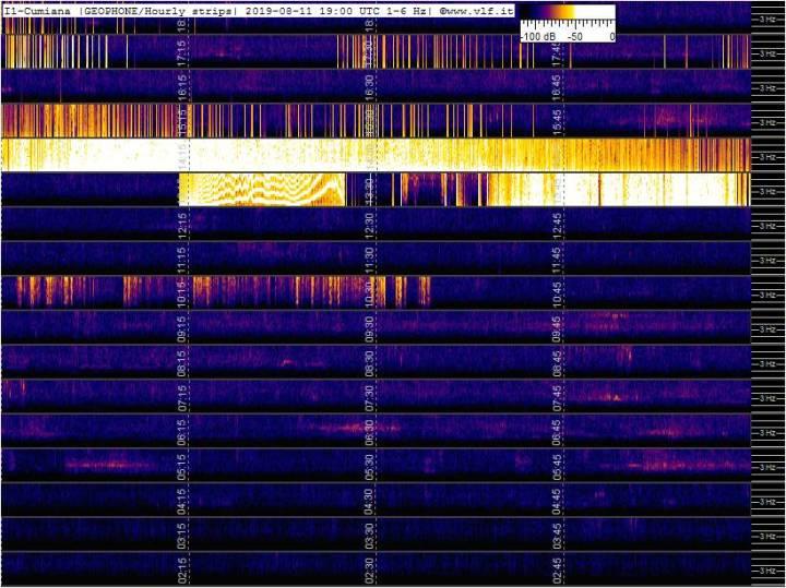 8-11-19-last-geophone-multistrip-slow