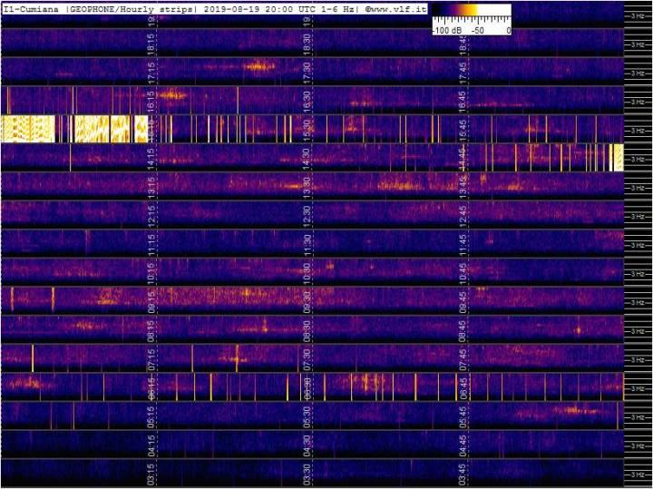 8-19-19-last-geophone-multistrip-slow
