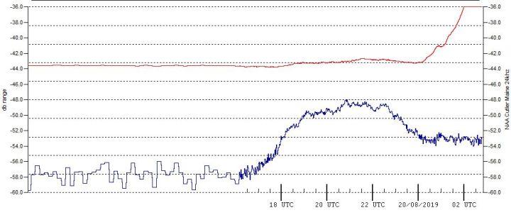 8-19b-19-plot