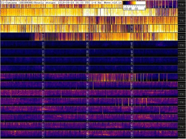 8-27b-19-last-geophone-multistrip-slow
