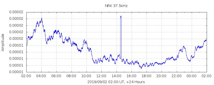 9-2-19-NRK.24h