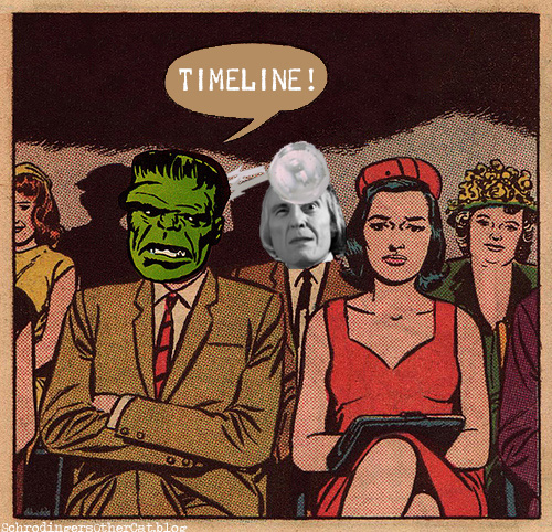 timeline-PHANTASM