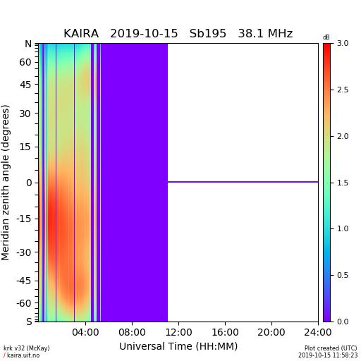 10-17-19-kaira_krk