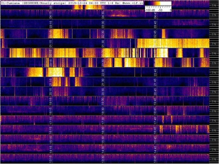 10-23c-19-last-geophone-multistrip-slow
