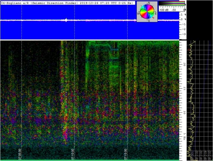 10-26-19-last-RDF-GEOPHONE-0-25Hz