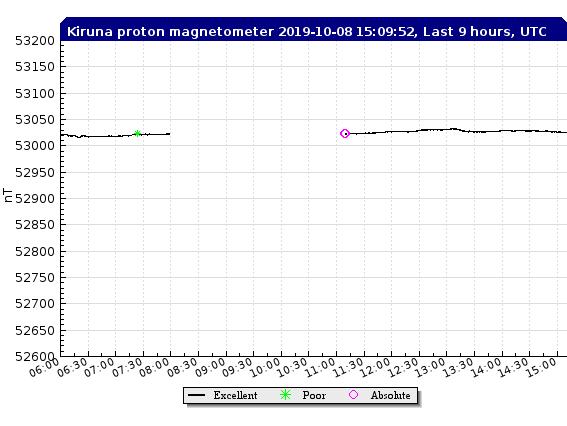 10-8-19-proton2