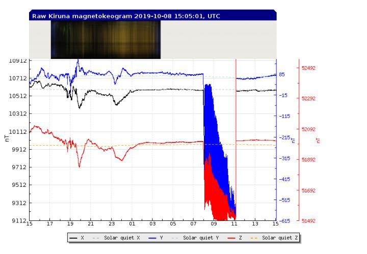 10-8-19-rtplot_flux2_solarq_abs_24