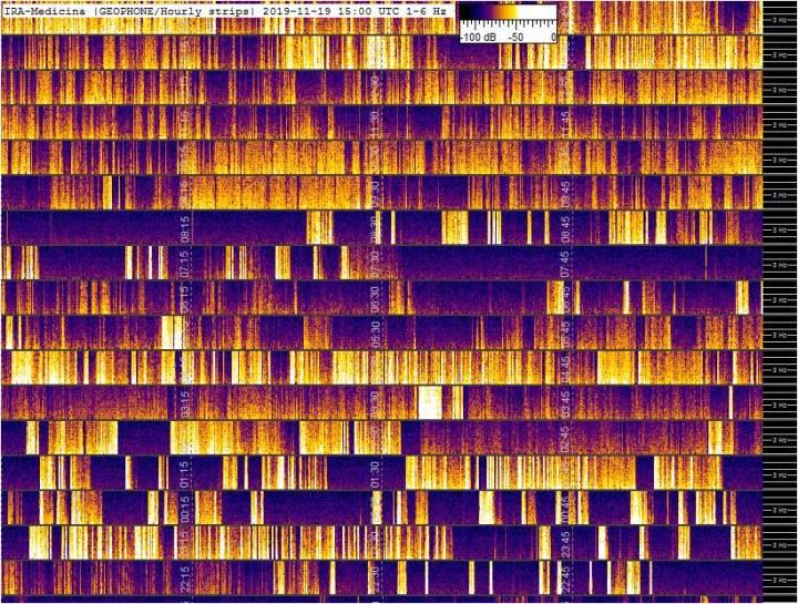 11-19-19-last-geophone-multistrip-slow