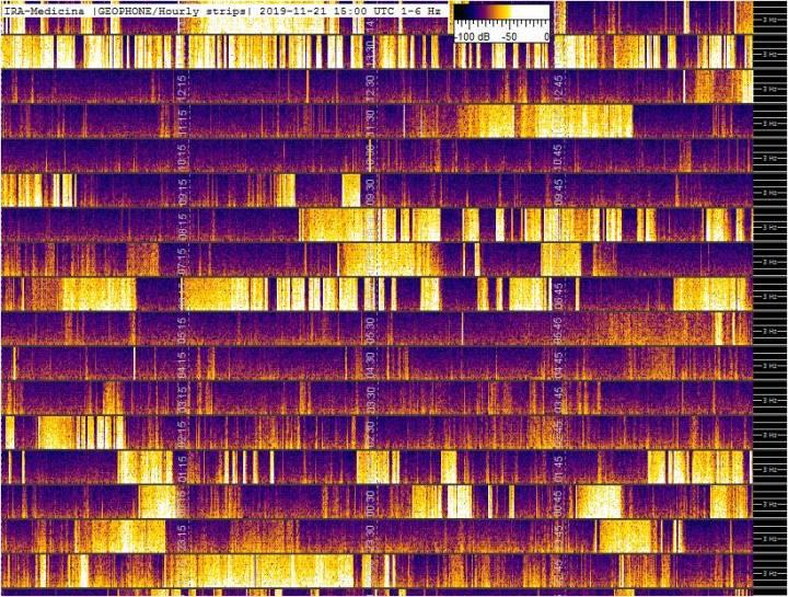 11-21-19-last-geophone-multistrip-slow