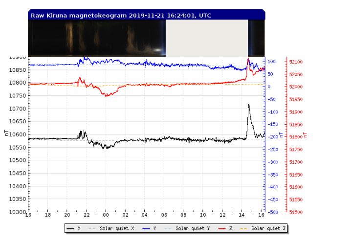 11-21-19-rtplot_flux2_solarq_abs_24